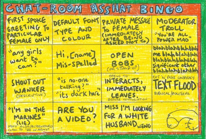 Chatroom Asshat Bingo